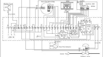 Insatech Pharma development of wiring diagram for customer case